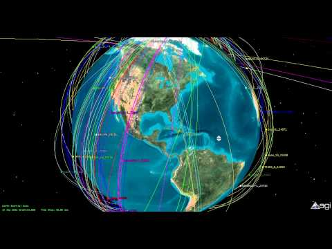 Earth with observation satellites