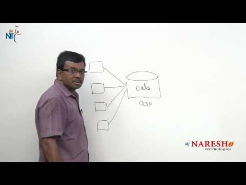 Need for DWH | Data Warehouse Tutorial | Data Warehousing Concepts | Mr.Vijay Kumar