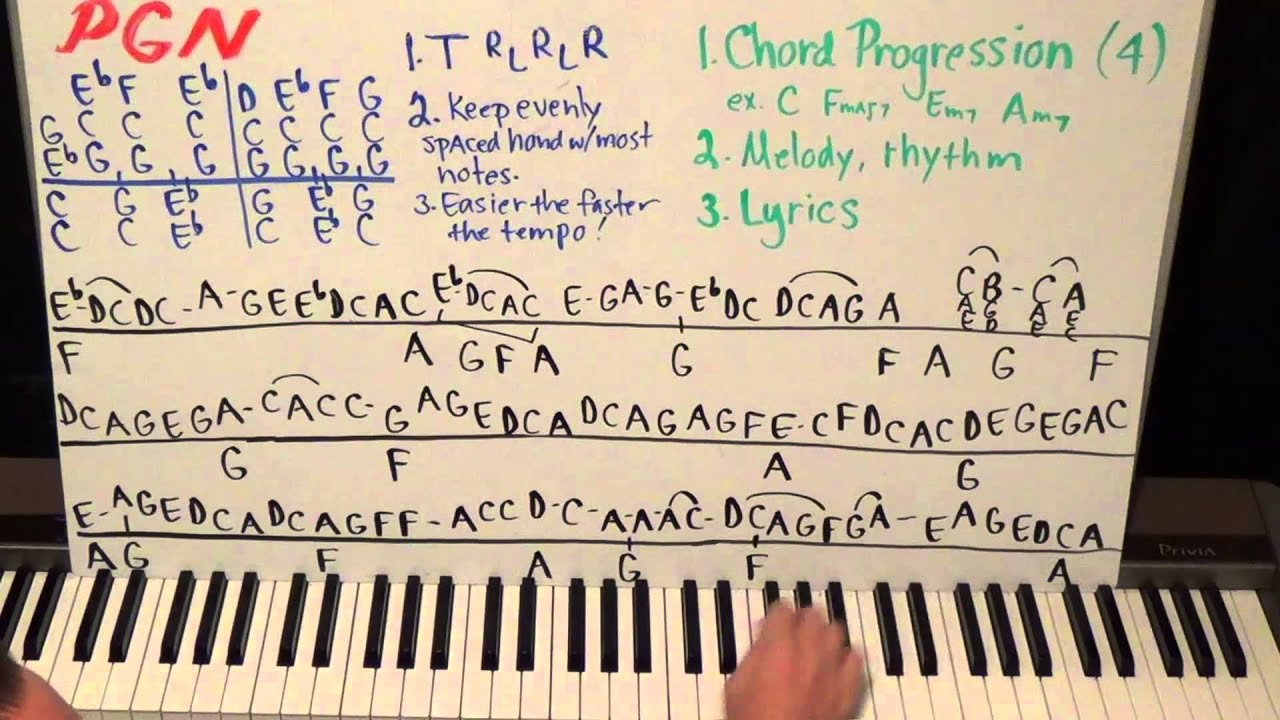 Guitar tutorial of Heaven Bryan Adams Chords for beginners  Pareng Don Tutorials
