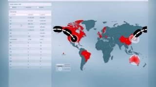 Ixia ATI Processor Cyber Range Demo