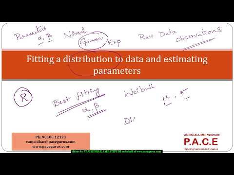 Fitting distributions to data and estimating parameters
