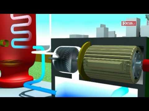 Jak działa elektrociepłownia