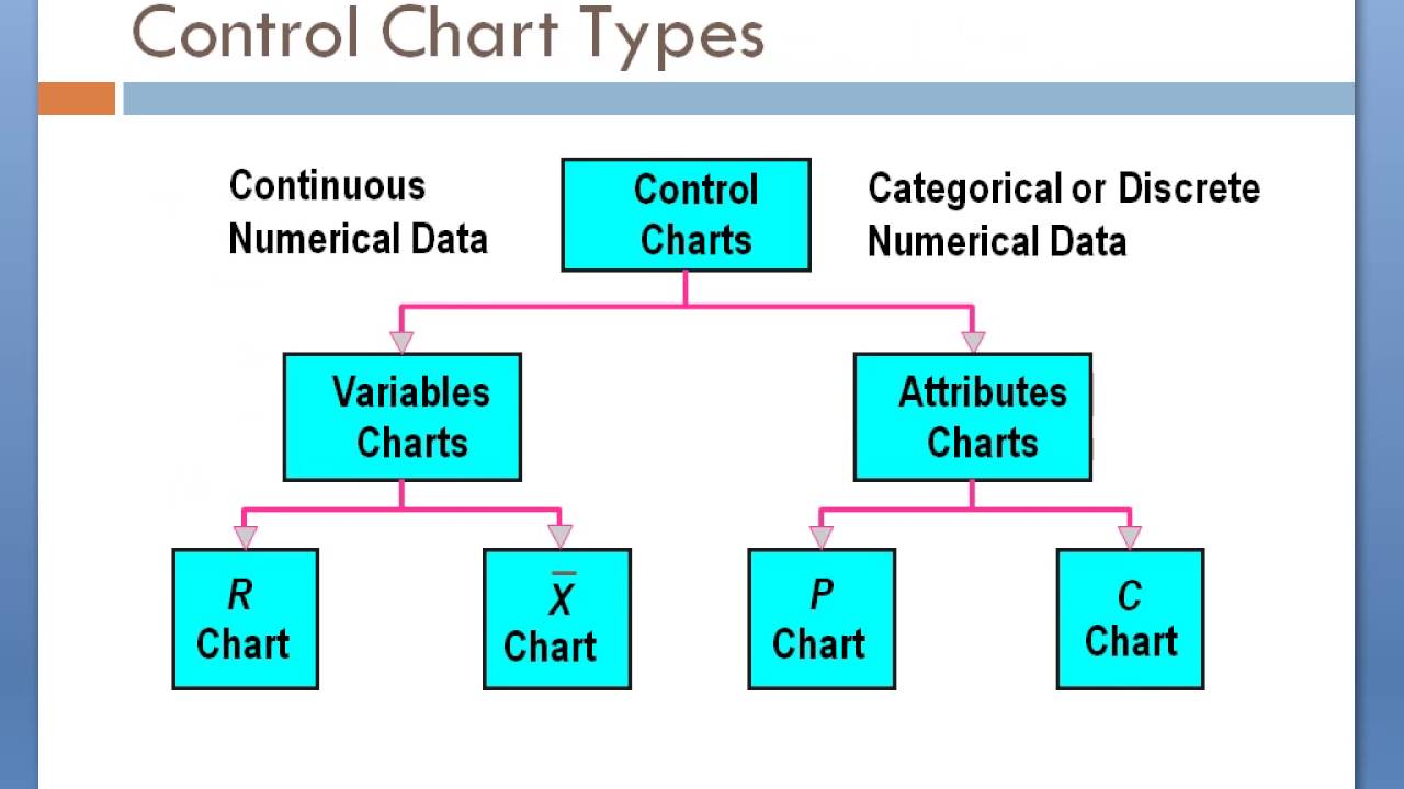 Control Chart Types Wiring Diagrams 15a Voltage Regulator Electronic Circuits And Diagramelectronics Images Gallery
