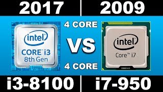 i3 8100 vs i7 950 test in 5 Games and Benchmarks