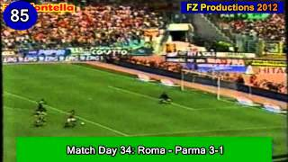 Vincenzo Montella - 141 goals in Serie A (part 3/4): 73-107 (Roma 2000-2003)