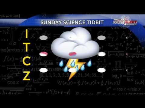 Sunday Science Tidbit  ITCZ