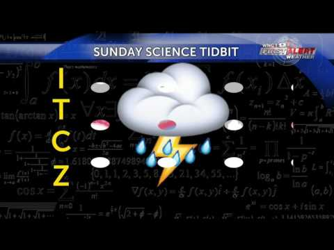 Sunday Science Tidbit  ITCZ