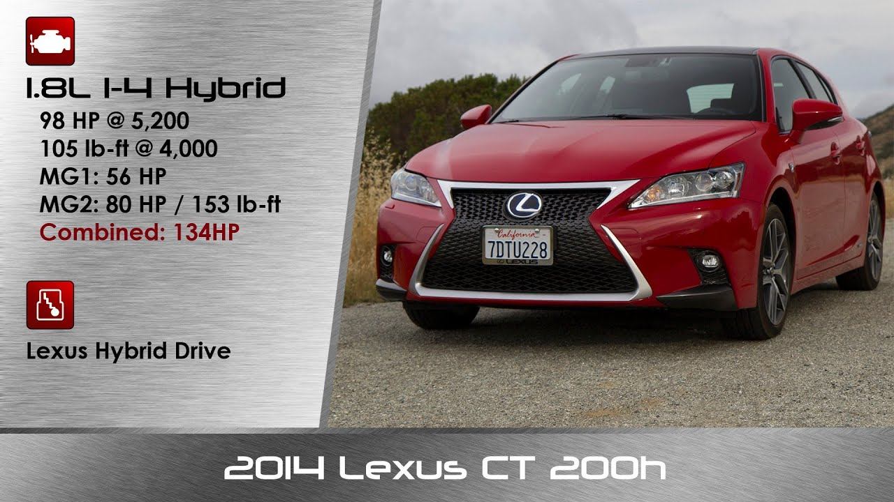 2014 Lexus CT 200h Hybrid Hatchback Detailed Review and Road Test