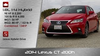 Lexus CT 200h 2014 Videos
