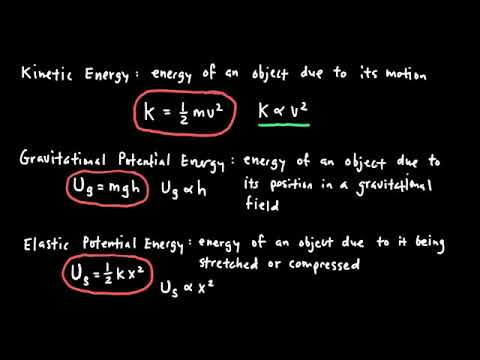 AP Physics 1 Energy Review