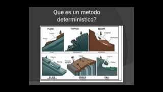 Estabilidad de taludes, metodo deterministico