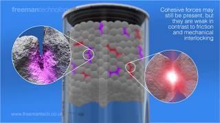 粉体流動性に影響を及ぼす要因とその挙動