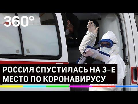 Россия опустилась на 3 место по числу случаев COVID