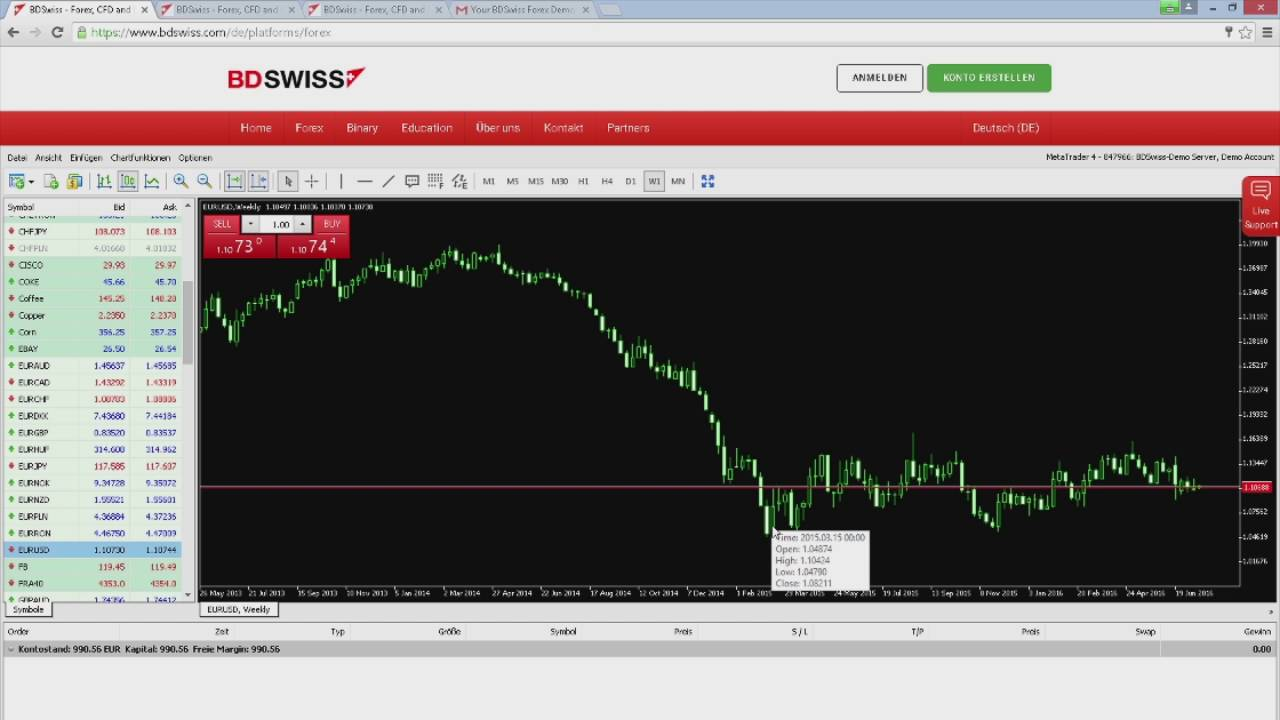Forex trading   CFD trading   Trade FX Online   Currency Trading   blogger.com