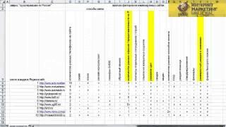 видео Seo оптимизация текстов для коммерческого сайта  — 8 основных ошибок и 6 советов для успешного продвижения