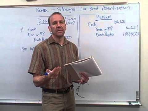 bonds-straight-line-amortization