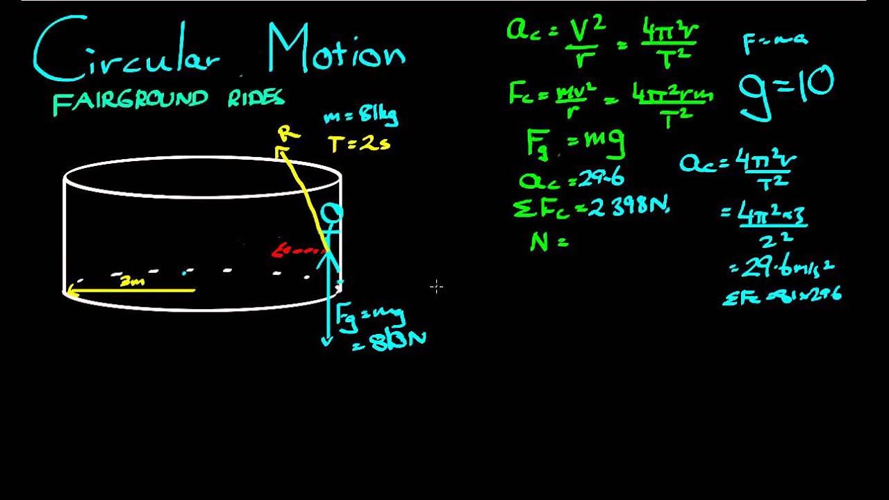 Circular Motion - Merry Go Round Example