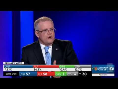 Australia Election 2016 (ABC News) Part 2
