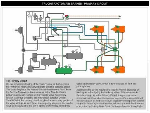 1987 Ford L8000 Dump Truck Wiring Diagram Air Brakes Primary Circuit