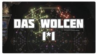 Das Wolcen 1x1 (Talente,Waffensystem,Items)