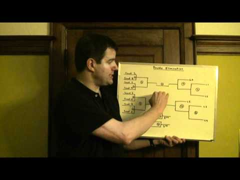 FIVB Tutorial - Double elimination format.
