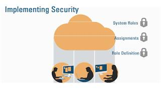 Overview: Understanding Security and Roles in Planning and Budgeting Cloud video thumbnail