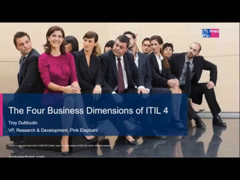 The Four Business Dimensions of ITIL 4