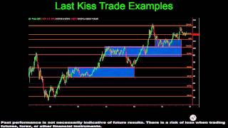 Trading the Last Kiss Breakout Webinar Nov 19 2013