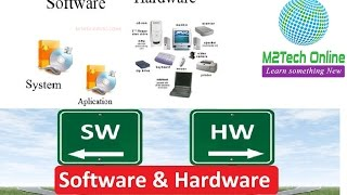 Difference Between Hardware & Software