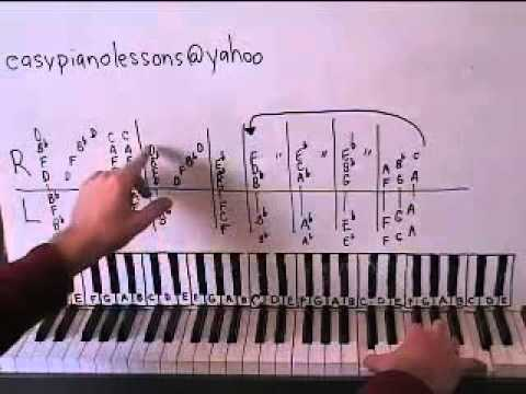 Cheers Theme Song Piano Lesson part 1