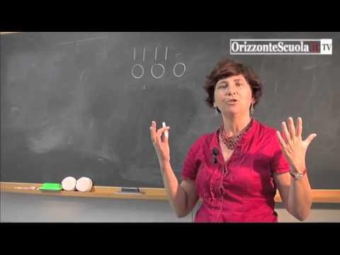 Matematica Alle Elementari, Insegnare Partendo Dall'esperienza: Il Cerchio