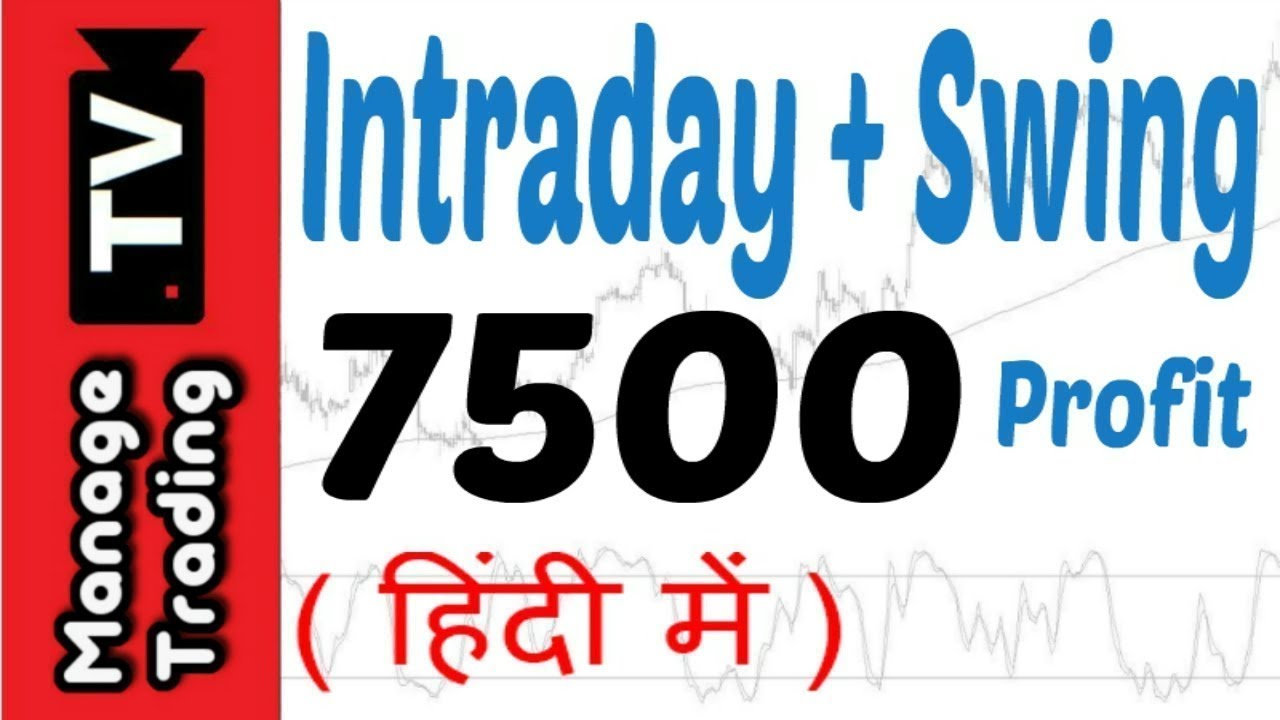 Day Trading in India 2020 - Tutorials and Strategies