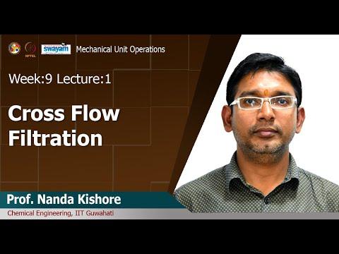 Lec 29: Cross Flow Filtration