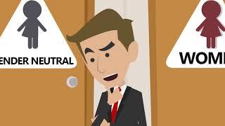 The Gender Neutral Bathroom