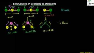 bond angles or geometry of molecules
