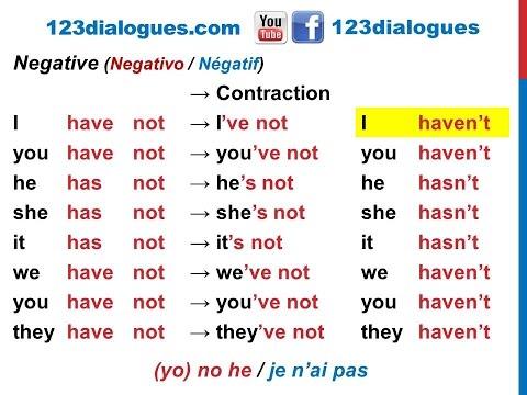 Curso de inglés 29 - Conjugar verbo TO HAVE Presente Afirmativo Negativo Interrogativo Contracciones