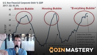 Bitcoin's Role In The Cycle - NASDAQ, Deleveraging, Inequality, Institutional Money - Ep218
