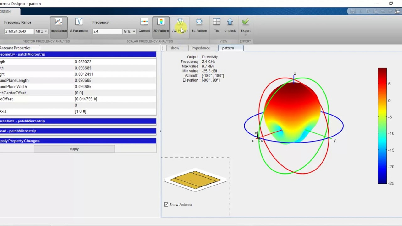 Antenna Toolbox on Matlab