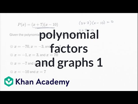 Polynomial Factors And Graphs — Basic Example | Math | New SAT | Khan Academy