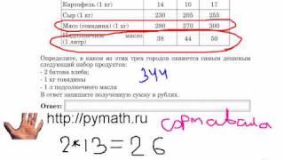 ЕГЭ математика В5. Дана таблица. Видео урок.