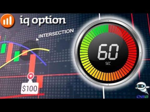 Opciones binarias y forex indicadores que no repintan