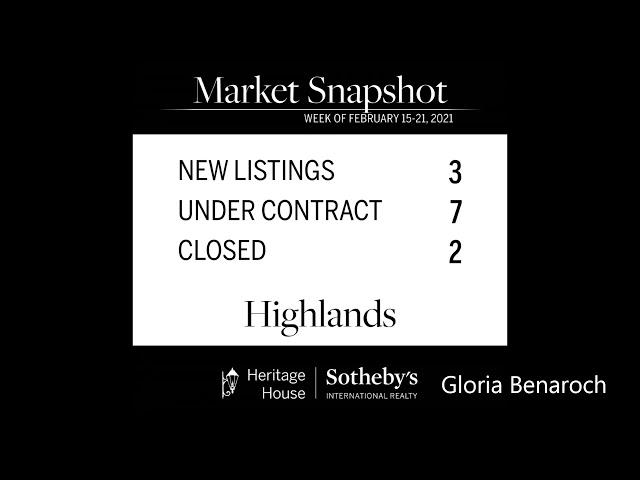 Gloribee Market Buzz Feb 22 2021