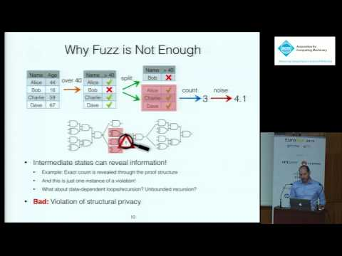 Verifiable Differential Privacy