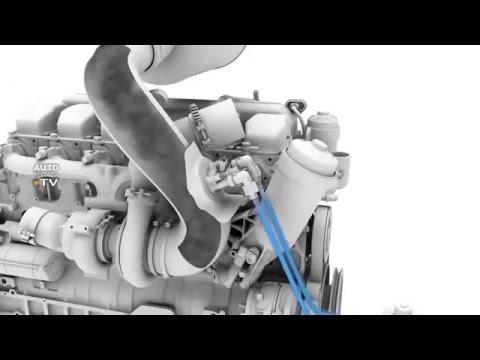 La Norma EURO 5 AdBlue: Menor consumo y contaminación.