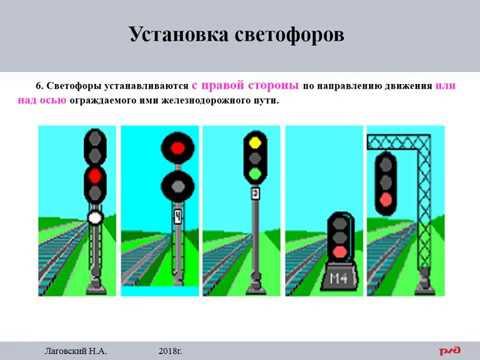 ПТЭ Приложение №3 6  Расположение светофоров