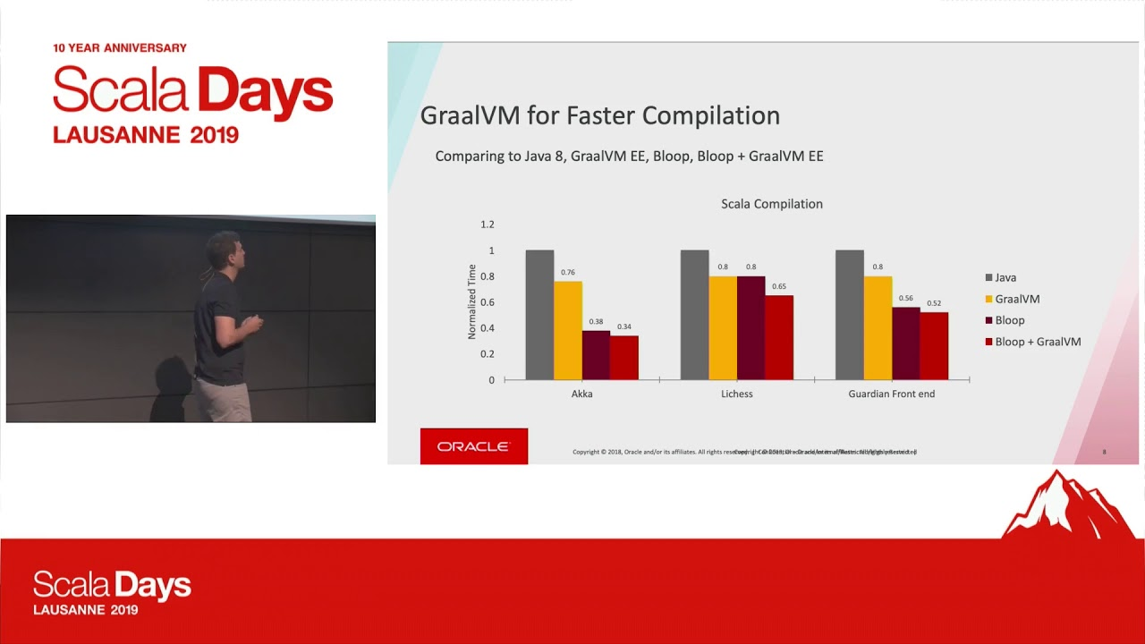 Run Scala Faster with GraalVM on any Platform - Vojin Jovanovic