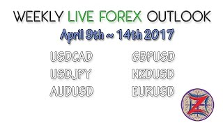 Start Trading Forex Weekly Market Outlook April 9 to 14 2017