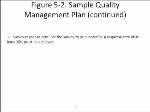 quality management plan youtube