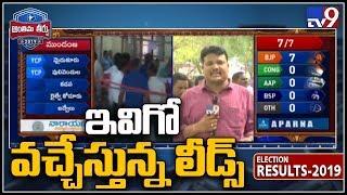 YCP confident of winning majority seats - TV9