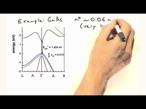 Solid State Physics in a Nutshell: Topic 10.2: Effective mass and holes